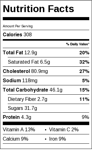 Fig, Almond, & Honey Cake Nutrition Label